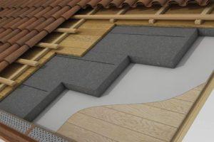 coibentare il tetto